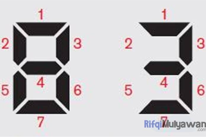 Gambar Pengertian Alphanumeric Alfanumerik Definisi Fungsi Dan Tujuan Alphanumeric Cara Kerja Serta Contoh Alphanumeric
