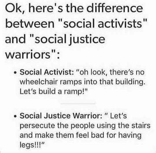Difference between Social Activists and SJWs