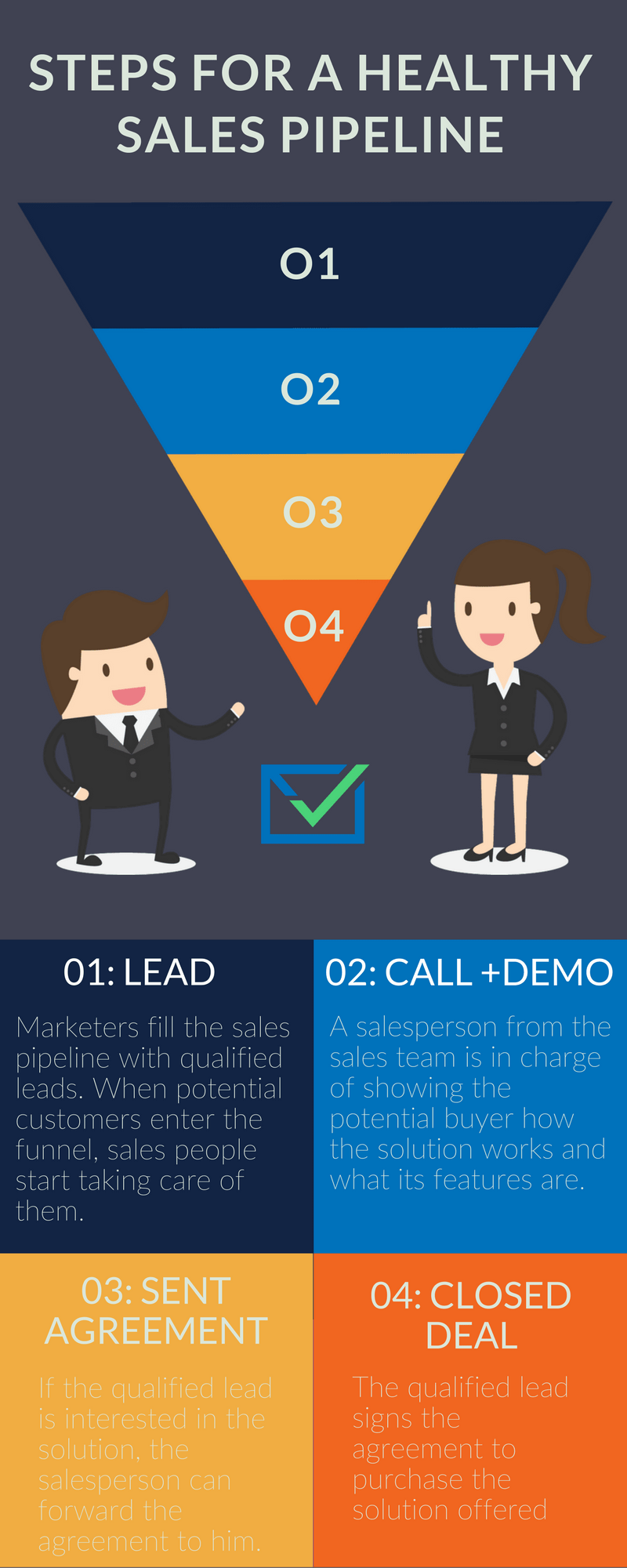 B2B sales tips and tricks for convert cold leads to close deals | RightHello