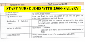 25000 Salary Staff Nurse Jobs
