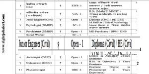 Civil Engineering Diploma or BE Jobs under NHM