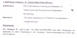 Diploma BSc Nursing Jobs with 27757 Salary Bangalore
