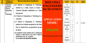 Electrical Mechanical Civil and IT Engineering Diploma Jobs