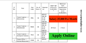 Project Engineers Recruitment- 35000 Salary