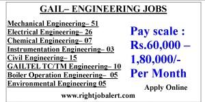 Senior Engineers Recruitment- 60000 – 180000 Salary
