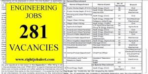 281 Engineers Recruitment Examination -UPPSC