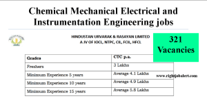 321 Chemical Mechanical Electrical and Instrumentation Engineering job Opportunities