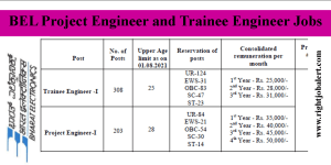511 Project Engineer and Trainee Engineer Jobs