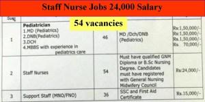 54 Staff Nurse Vacancies with 24000 monthly Salary