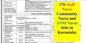 https://rightjobalert.com/nursing-jobs-in-india/