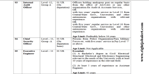 BE BTech Civil/ Electrical/Structural/ Electrical and Electronics Engineering Vacancies