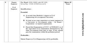 Civil -Deputy Engineer Job Vacancies