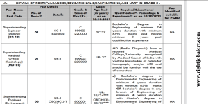 Electrical and Mechanical Engineering Vacancies 60K-180K Salary