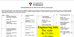 Junior Engineer Job opportunities with 37500-145000 Salary
