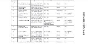 NIOS Civil Engineering Vacancies- 44900-142400 Pay Scale