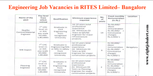 Quality Control and Material Engineer Jobs for BE BTech Civil candidates- 50K Salary