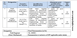 SJVN Electrical and Mechanical Engineering Jobs 66000 Salary