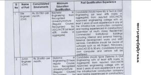 Site Engineer Job Vacancies- 33750 Salary