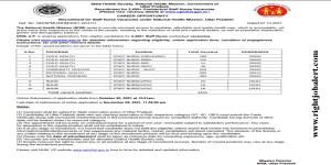 2445 Staff Nurse Job Vacancies or GNM BSc