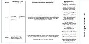 50K-1.6 Lakh Salary Engineering Vacancies