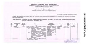 NIRRH BE BTech Engineering Vacancies-Adv 270/21