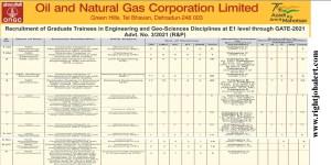 ONGC 211 BE BTech Engineering Vacancies