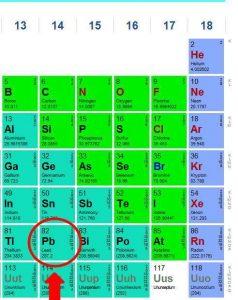 periodic-table-image-pb-1