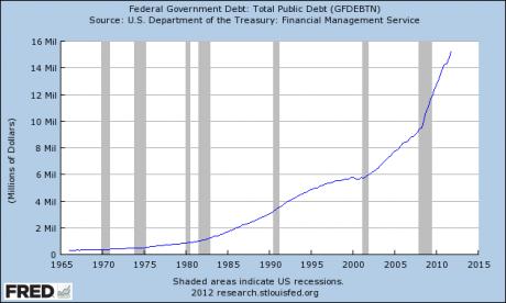 National-Debt-2012-460x276