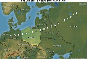 Poland_on_the_North_European_Plain