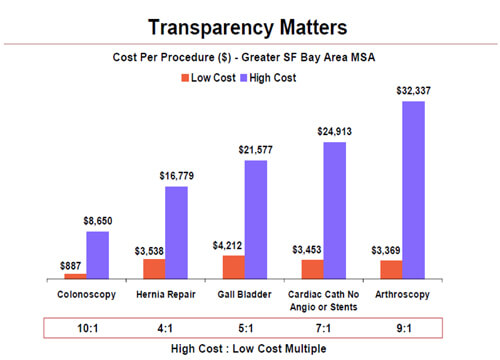 Transparency-Matters