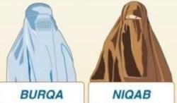 Ban the Burqa and Niqab and Protect Americans