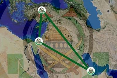 Hamas Bases in Gaza Turkey and Qatar