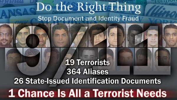 Stop Document and ID Fraud