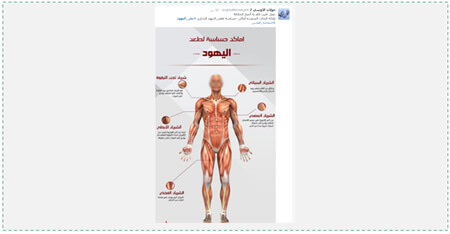 6 Sketch of the human body showing recommended spots for stabbing Jews