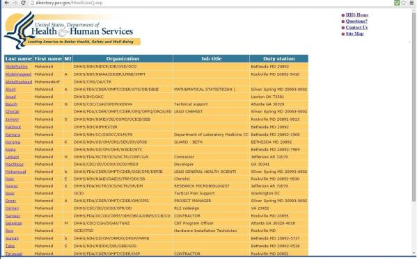 HHS_Directory_u