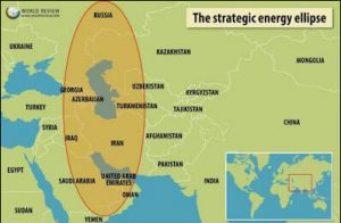 3 Strategic Energy Ellipse