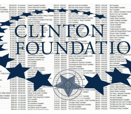Clinton Foundation - The Cartel at the center of all