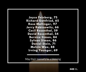 Dead Jews––What Else is New? Joan Swirsky