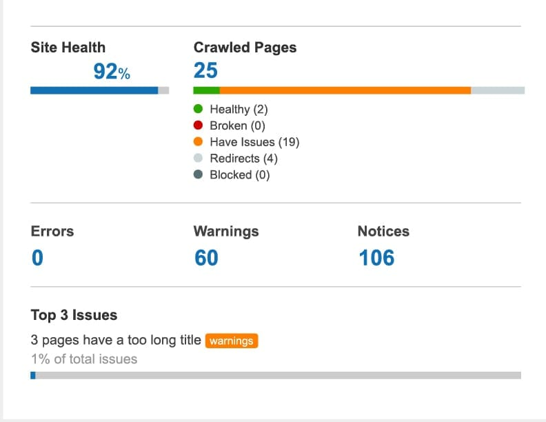 Webpage audit report via email from Right to Evolve.