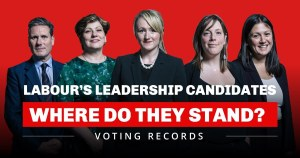 Where do all five Labour leadership candidates stand on abortion?