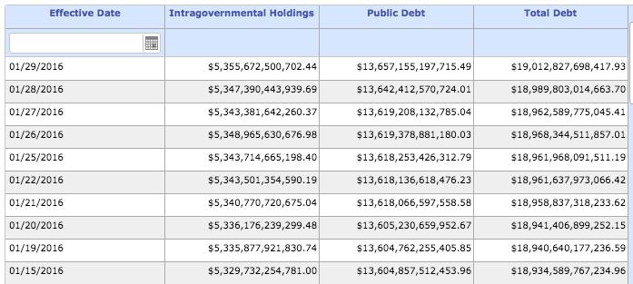 Obama National Debt1