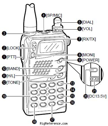 One Transistor Fm Radio Schematic Simplest Radio Schematic