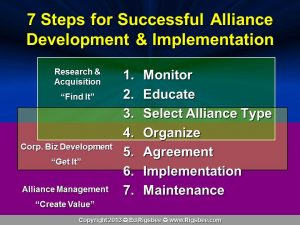 7 Steps for Successful Strategic Alliance Development alliance development process