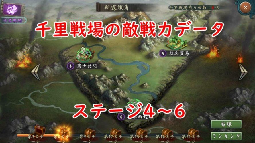 千里戦場の敵編成や戦力傾向(ステージ4~6)