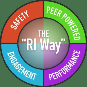 The RI Way