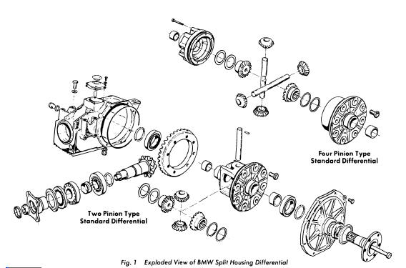 Repair Guide BMW 1975-76 Drive Axles Split Housing