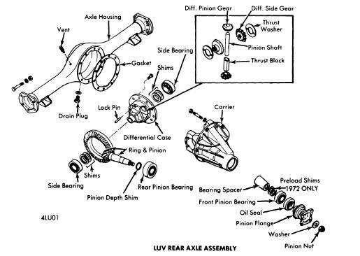 Rear Wheel Bearing Diagram, Rear, Free Engine Image For