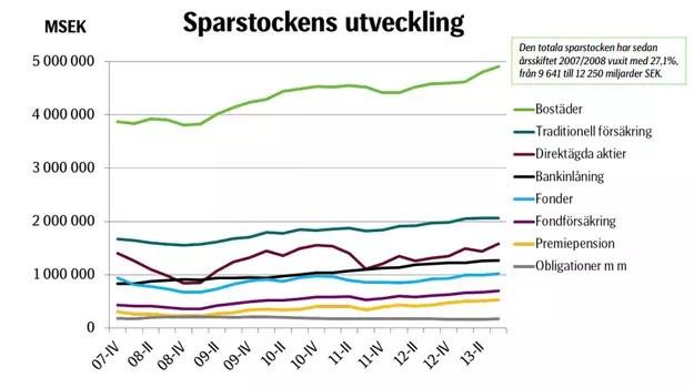 sparstock-625