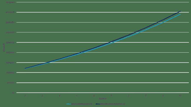 graf07