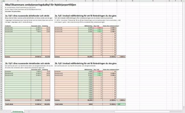 RikaTillsammans ombalanseringskalkyl för Nybörjarportföljen